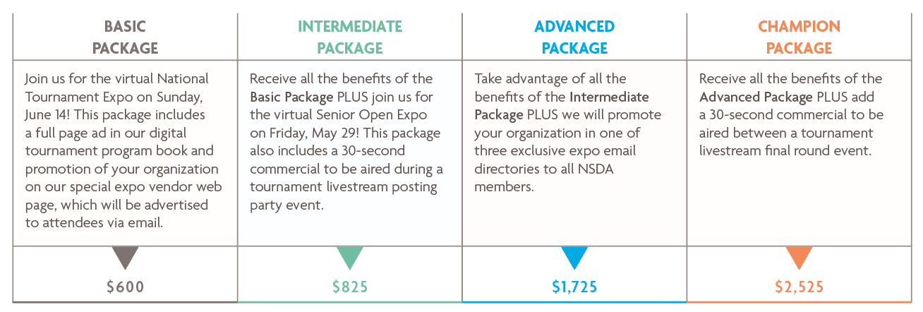 2020 Expo Package Discounts